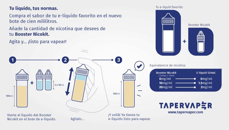 tapervaper-infografia-boosternicokit_v4_100ml
